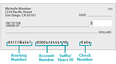 Check Showing Routing Number Account And