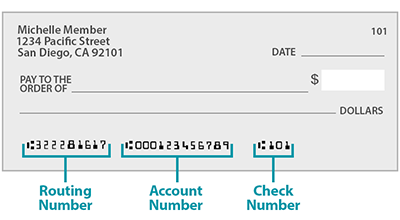 Choosing A Checking Account